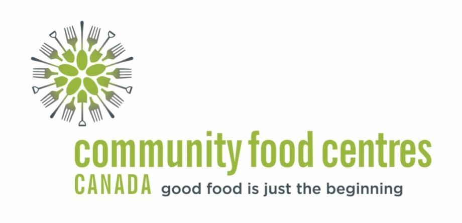 Good Food Access Fund