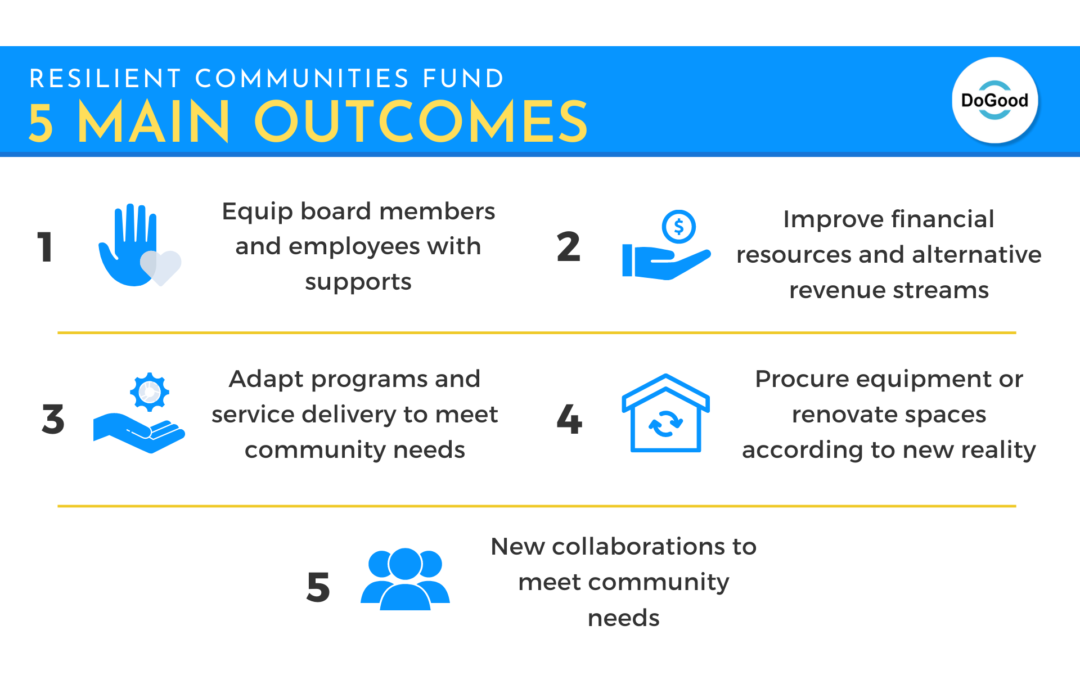10 Ways to Win a Resilient Communities Fund Grant