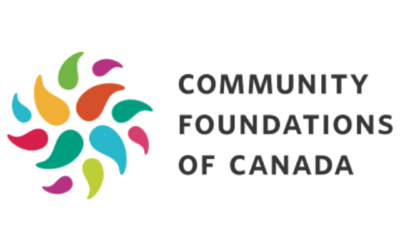 Indigenous Peoples Resilience Fund